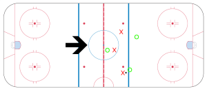 3 on 2 with backchecker