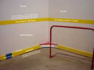 Basement Rinks, Rec Room rinks, DIY basement hockey