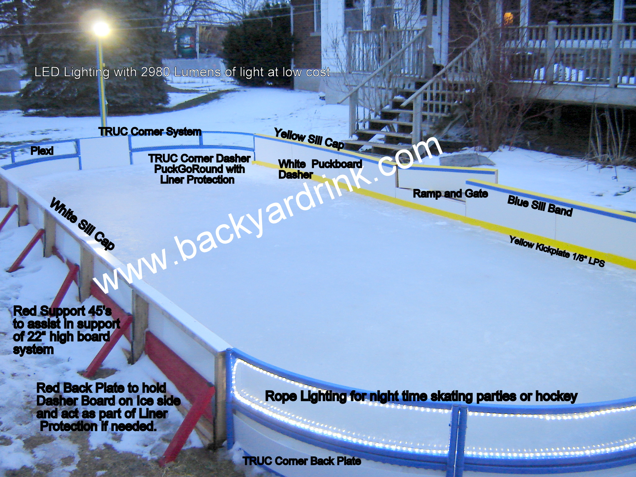 Hockey Rink Board. Dasher Board, Kick Plate and Top Sill